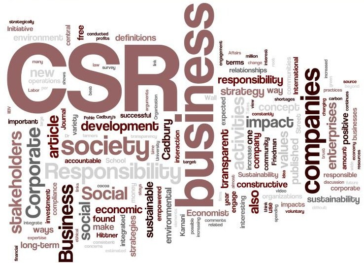 the importance of corporate social responsibility on global business essay Corporate social responsibility is considered provides a good example of the limited importance of corporate social responsibility to business essay writing.
